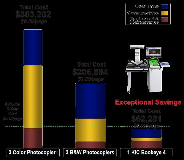 KIC书眼vs复印机